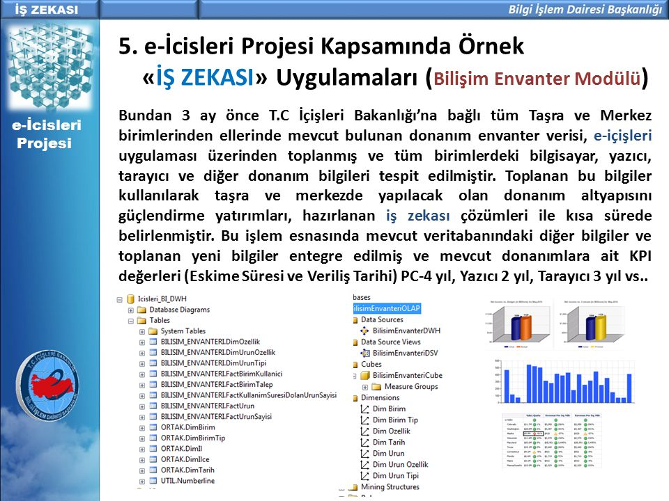 5. e-İcisleri Projesi Kapsamında Örnek «İŞ ZEKASI» Uygulamaları ( Bilişim Envanter Modülü ) Bundan 3 ay önce T.C İçişleri Bakanlığı'na bağlı tüm Taşra