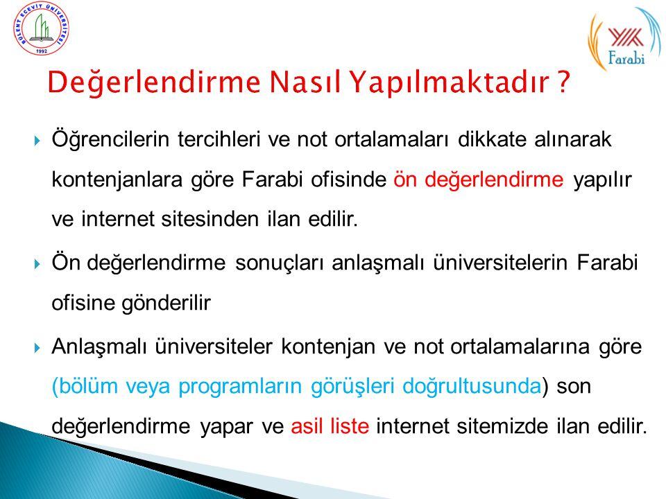  Öğrencilerin tercihleri ve not ortalamaları dikkate alınarak kontenjanlara göre Farabi ofisinde ön değerlendirme yapılır ve internet sitesinden ilan edilir.