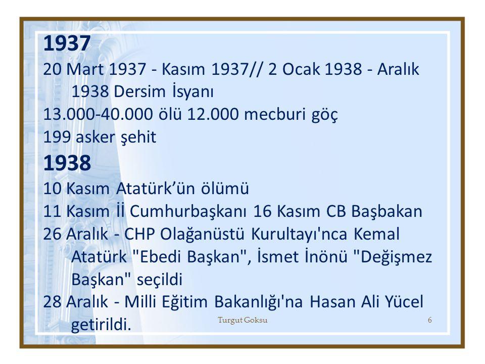 1937 20 Mart 1937 - Kasım 1937// 2 Ocak 1938 - Aralık 1938 Dersim İsyanı 13.000-40.000 ölü 12.000 mecburi göç 199 asker şehit 1938 10 Kasım Atatürk'ün