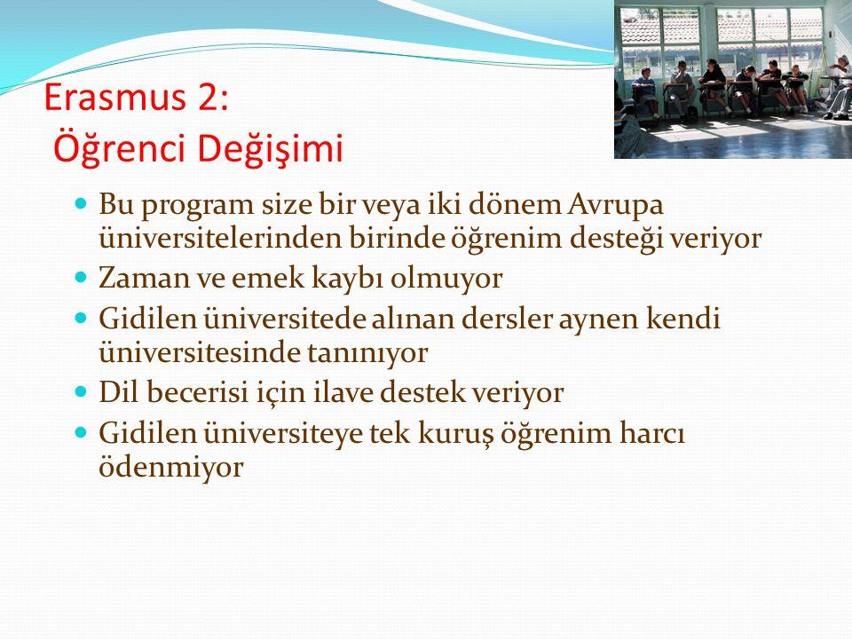 Erasmus 2: Öğrenci Değişimi Bu program size bir veya iki dönem Avrupa üniversitelerinden birinde öğrenim desteği veriyor Zaman ve emek kaybı olmuyor Gidilen üniversitede alınan dersler aynen kendi üniversitesinde tanınıyor Dil becerisi için ilave destek veriyor Gidilen üniversiteye tek kuruş öğrenim harcı ödenmiyor