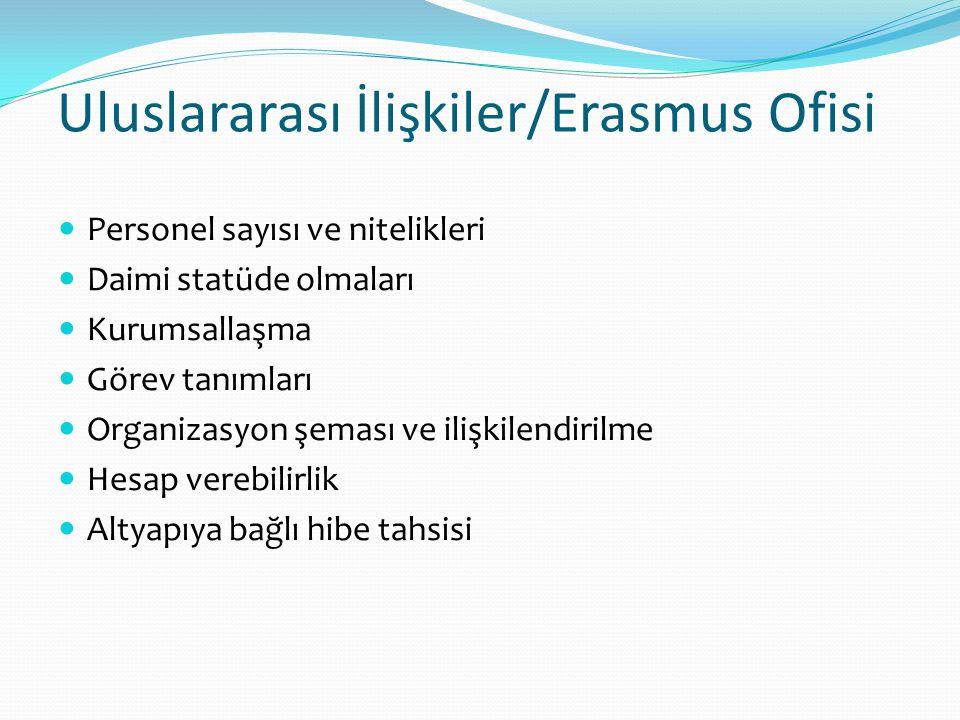 Uluslararası İlişkiler/Erasmus Ofisi Personel sayısı ve nitelikleri Daimi statüde olmaları Kurumsallaşma Görev tanımları Organizasyon şeması ve ilişkilendirilme Hesap verebilirlik Altyapıya bağlı hibe tahsisi