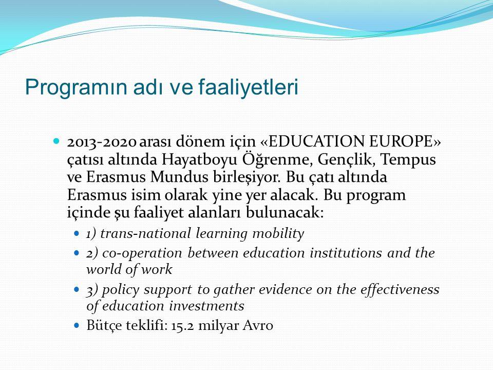 2013-2020 arası dönem için «EDUCATION EUROPE» çatısı altında Hayatboyu Öğrenme, Gençlik, Tempus ve Erasmus Mundus birleşiyor.