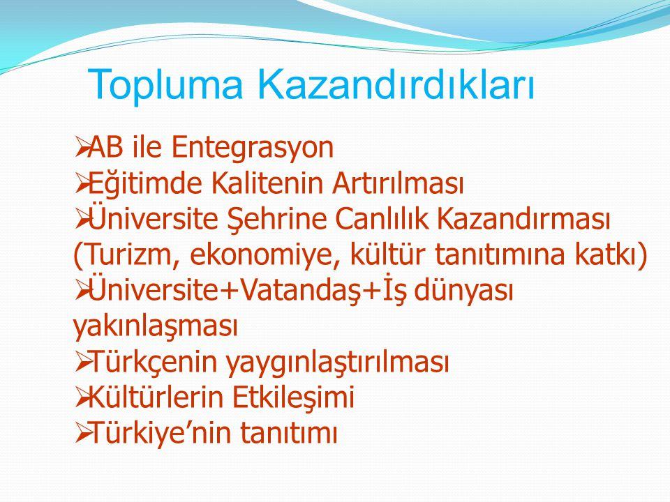 Topluma Kazandırdıkları  AB ile Entegrasyon  Eğitimde Kalitenin Artırılması  Üniversite Şehrine Canlılık Kazandırması (Turizm, ekonomiye, kültür tanıtımına katkı)  Üniversite+Vatandaş+İş dünyası yakınlaşması  Türkçenin yaygınlaştırılması  Kültürlerin Etkileşimi  Türkiye'nin tanıtımı