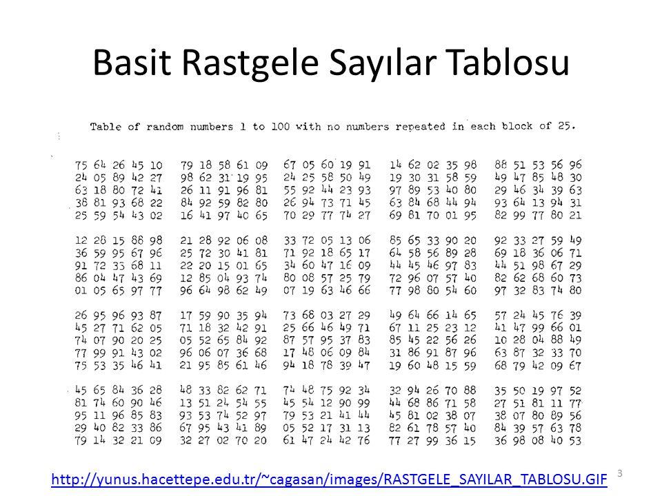 Basit Rastgele Sayılar Tablosu ve Hesap Makinası Kullanılarak Basit Rastgele Örneklem Seçimi http://www.youtube.com/watch?v=ZoJnF- p13C4 4