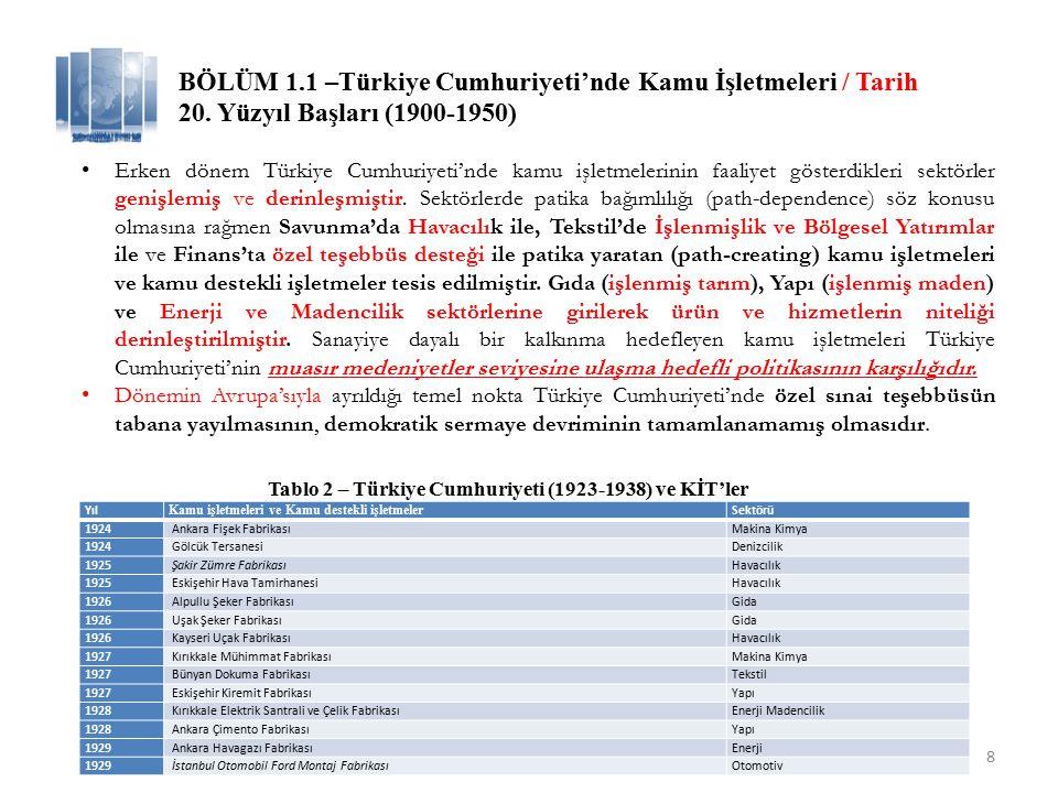 8 BÖLÜM 1.1 –Türkiye Cumhuriyeti'nde Kamu İşletmeleri / Tarih 20.