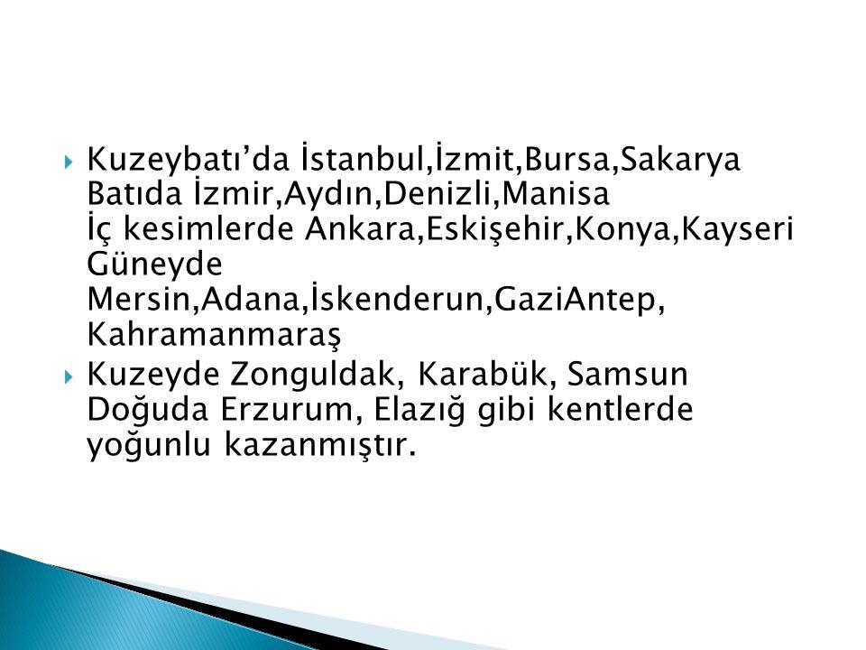  Kuzeybatı'da İstanbul,İzmit,Bursa,Sakarya Batıda İzmir,Aydın,Denizli,Manisa İç kesimlerde Ankara,Eskişehir,Konya,Kayseri Güneyde Mersin,Adana,İskend