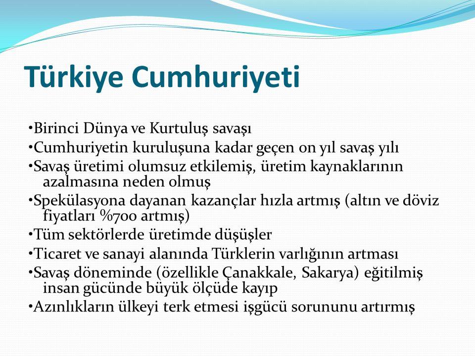 Türkiye Cumhuriyeti Birinci Dünya ve Kurtuluş savaşı Cumhuriyetin kuruluşuna kadar geçen on yıl savaş yılı Savaş üretimi olumsuz etkilemiş, üretim kay