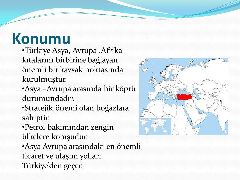 Konumu Türkiye Asya, Avrupa,Afrika kıtalarını birbirine bağlayan önemli bir kavşak noktasında kurulmuştur.