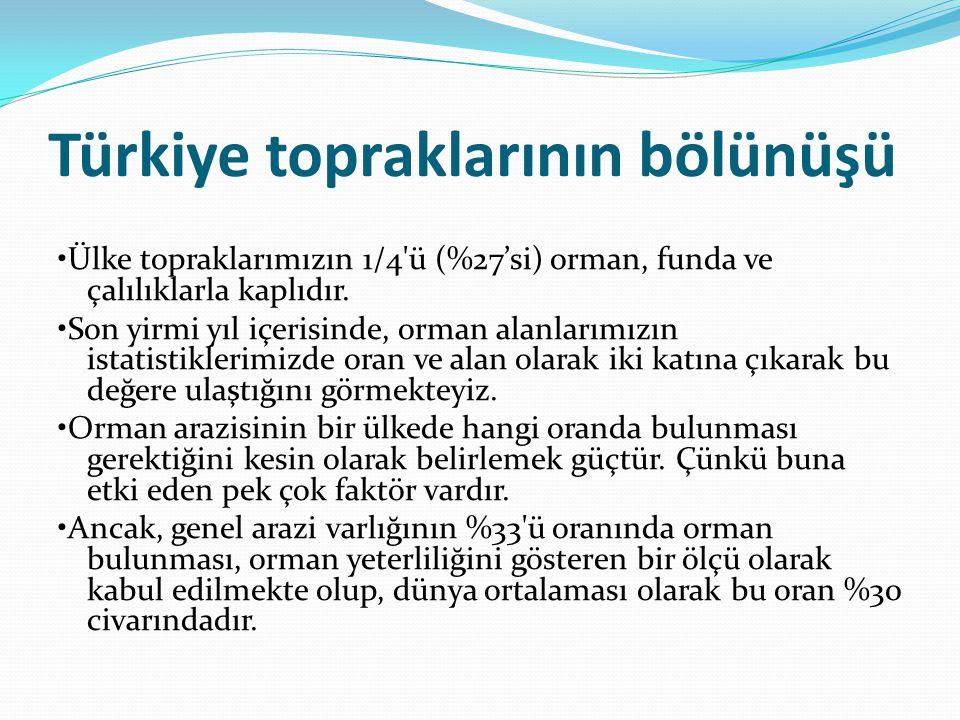 Türkiye topraklarının bölünüşü Ülke topraklarımızın 1/4'ü (%27'si) orman, funda ve çalılıklarla kaplıdır. Son yirmi yıl içerisinde, orman alanlarımızı