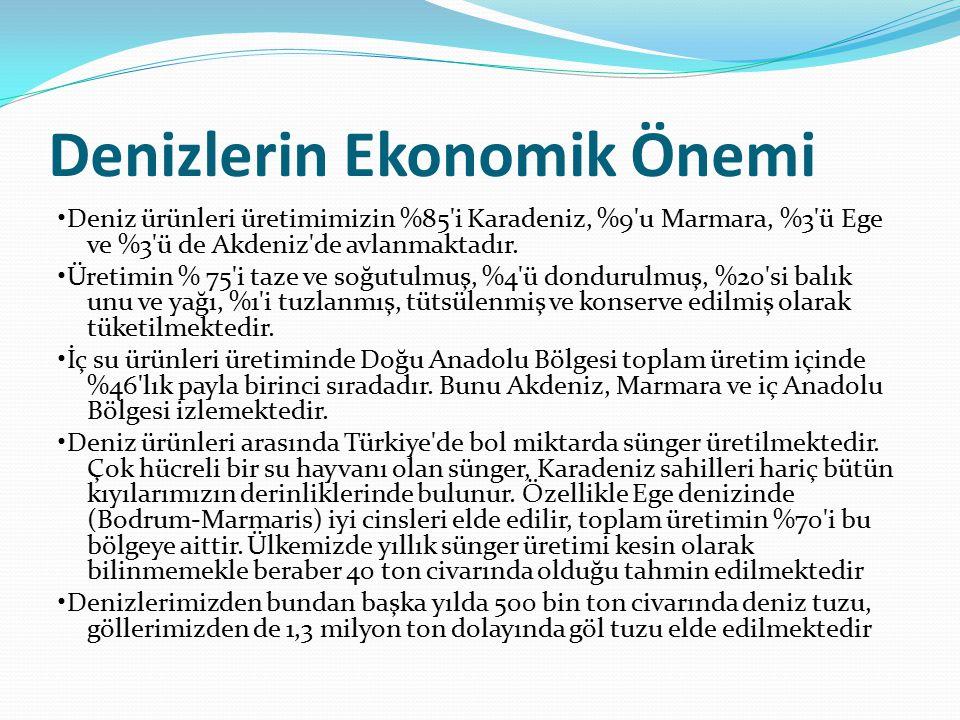 Denizlerin Ekonomik Önemi Deniz ürünleri üretimimizin %85'i Karadeniz, %9'u Marmara, %3'ü Ege ve %3'ü de Akdeniz'de avlanmaktadır. Üretimin % 75'i taz