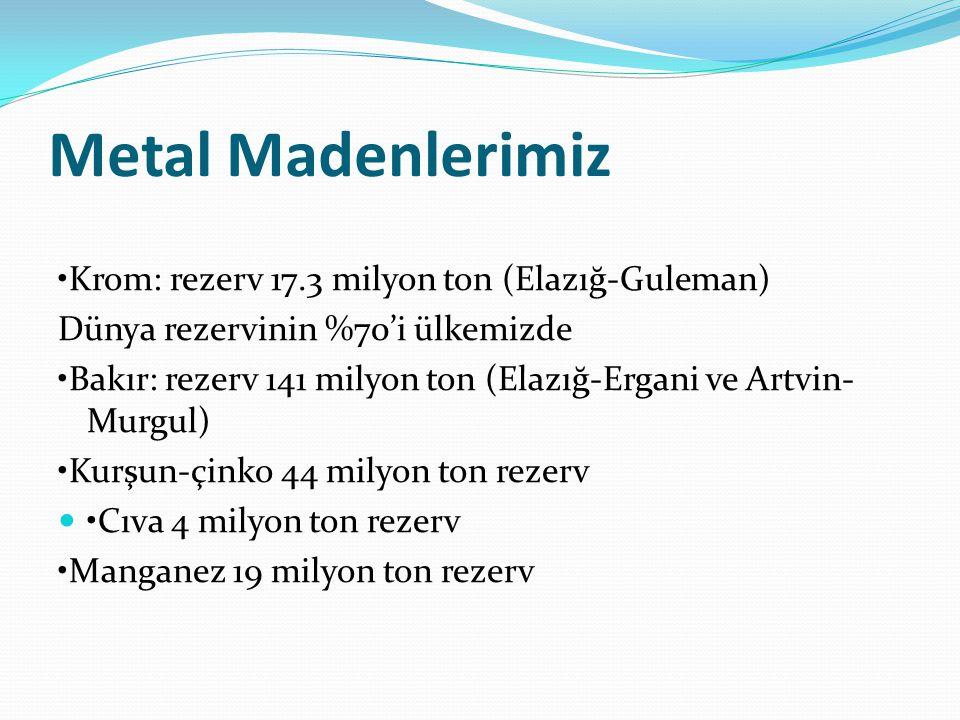 Metal Madenlerimiz Krom: rezerv 17.3 milyon ton (Elazığ-Guleman) Dünya rezervinin %70'i ülkemizde Bakır: rezerv 141 milyon ton (Elazığ-Ergani ve Artvin- Murgul) Kurşun-çinko 44 milyon ton rezerv Cıva 4 milyon ton rezerv Manganez 19 milyon ton rezerv