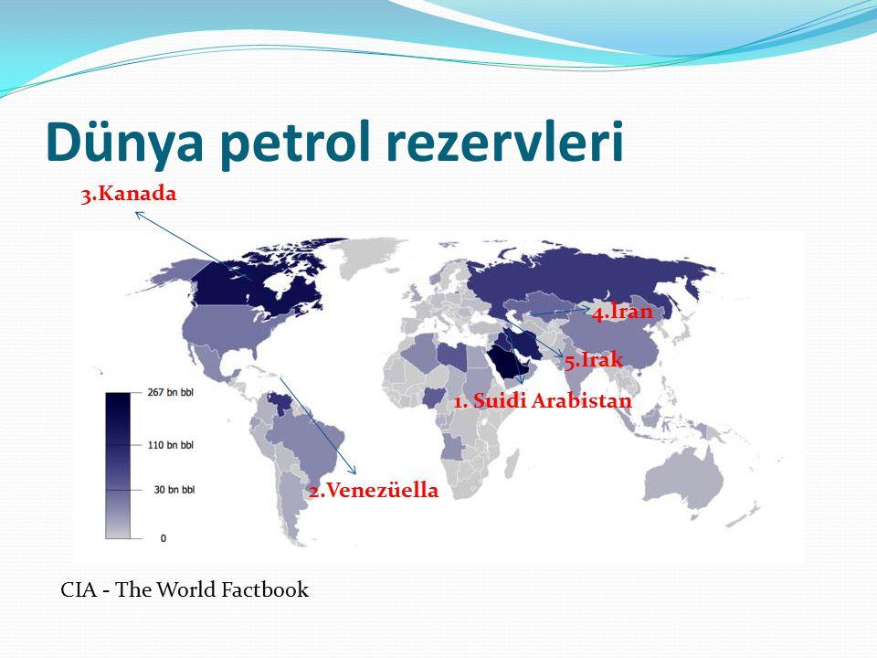 Dünya petrol rezervleri 1. Suidi Arabistan 5.Irak 4.İran 2.Venezüella 3.Kanada CIA - The World Factbook