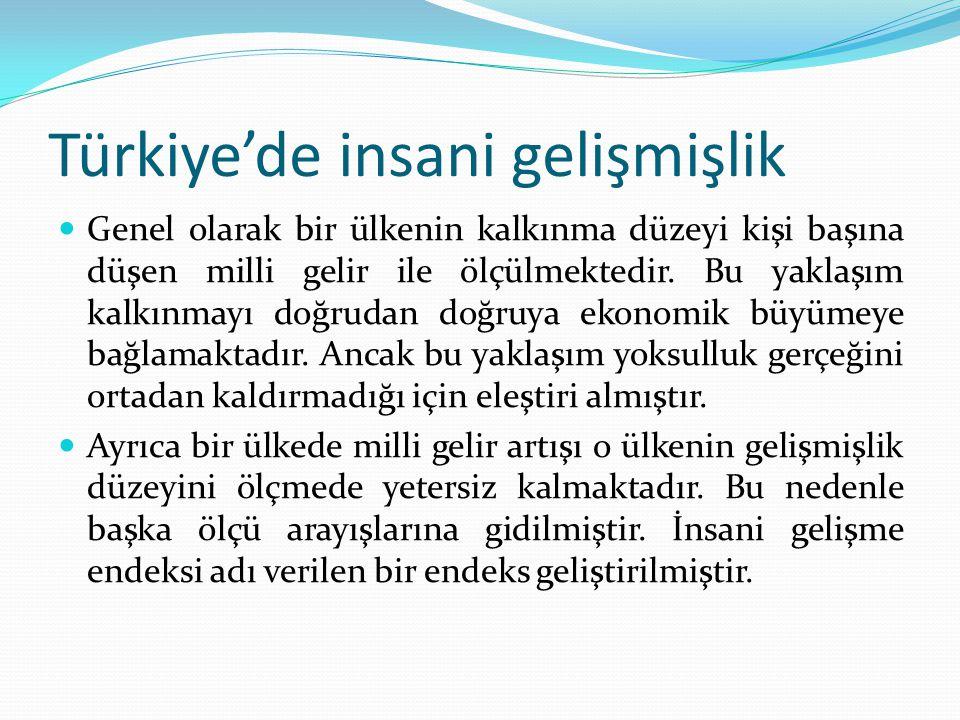 Türkiye'de insani gelişmişlik Genel olarak bir ülkenin kalkınma düzeyi kişi başına düşen milli gelir ile ölçülmektedir. Bu yaklaşım kalkınmayı doğruda