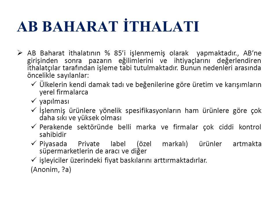 AB BAHARAT İTHALATI  AB Baharat ithalatının % 85'i işlenmemiş olarak yapmaktadır., AB'ne girişinden sonra pazarın eğilimlerini ve ihtiyaçlarını değer