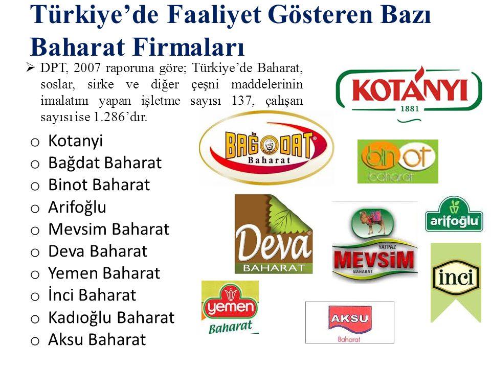 Türkiye'de Faaliyet Gösteren Bazı Baharat Firmaları o Kotanyi o Bağdat Baharat o Binot Baharat o Arifoğlu o Mevsim Baharat o Deva Baharat o Yemen Baha