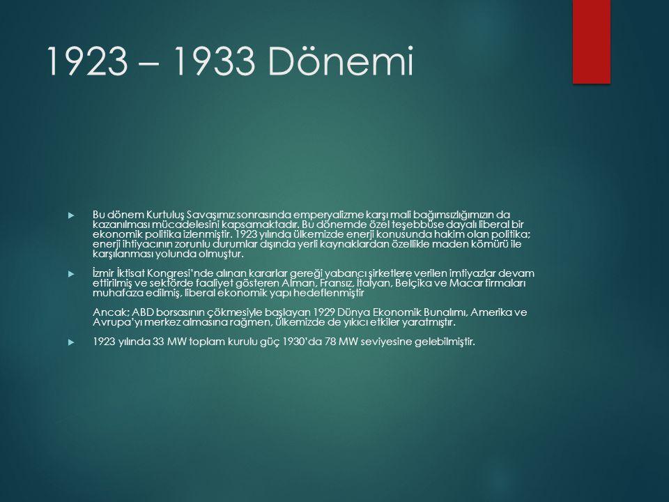 1923 – 1933 Dönemi  Bu dönem Kurtuluş Savaşımız sonrasında emperyalizme karşı mali bağımsızlığımızın da kazanılması mücadelesini kapsamaktadır. Bu dö