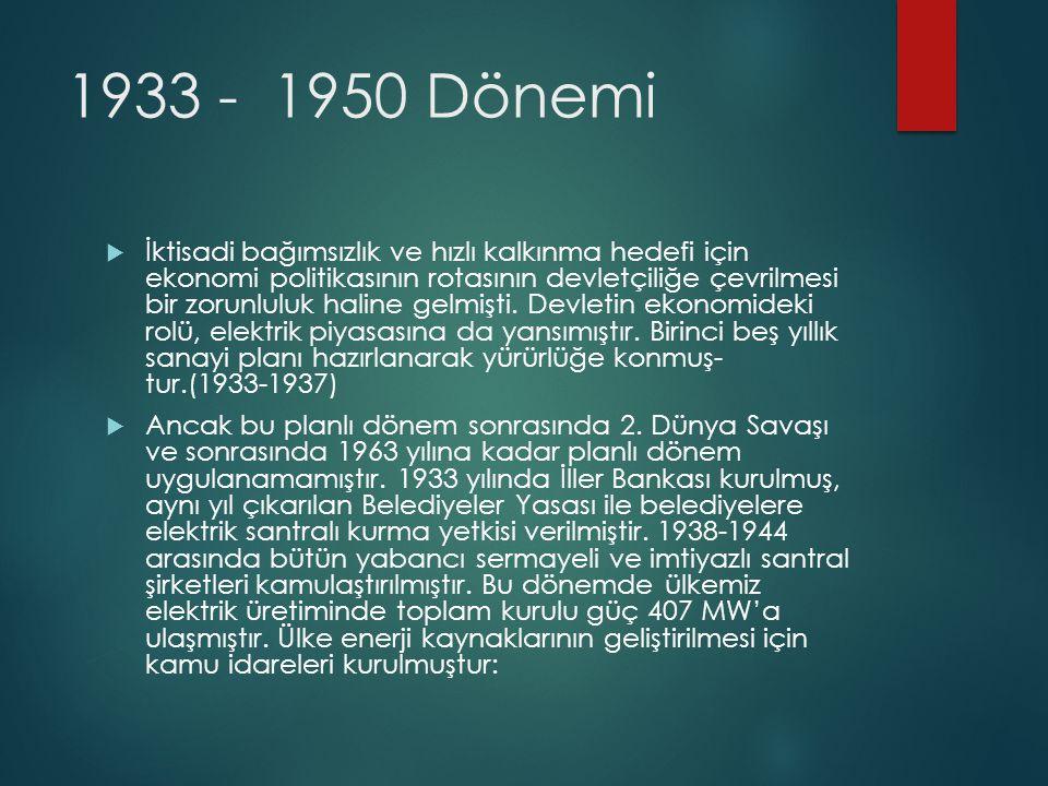 1933 - 1950 Dönemi  İktisadi bağımsızlık ve hızlı kalkınma hedefi için ekonomi politikasının rotasının devletçiliğe çevrilmesi bir zorunluluk haline