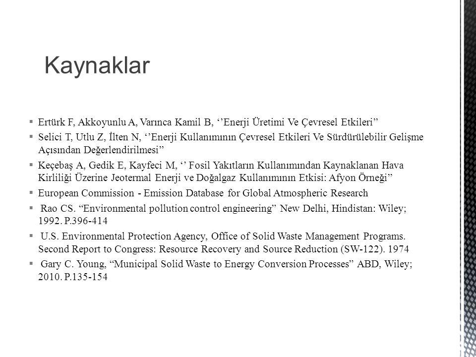  Ertürk F, Akkoyunlu A, Varınca Kamil B, ''Enerji Üretimi Ve Çevresel Etkileri''  Selici T, Utlu Z, İlten N, ''Enerji Kullanımının Çevresel Etkileri