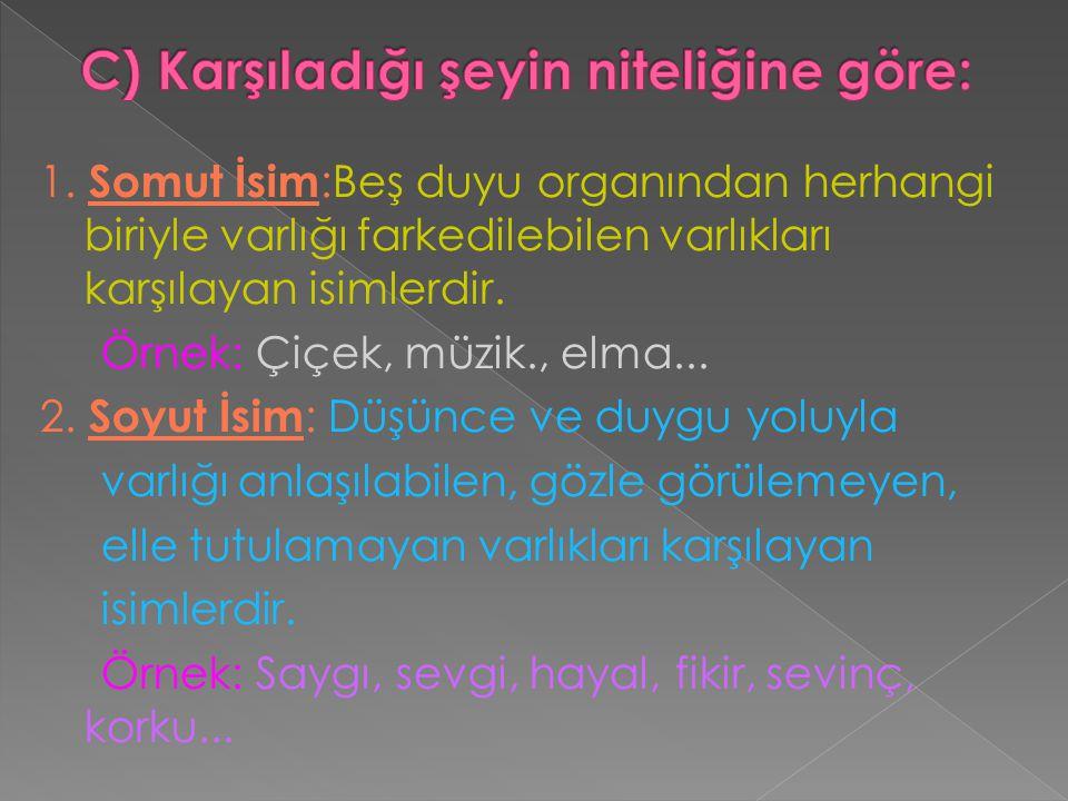 1. Somut İsim :Beş duyu organından herhangi biriyle varlığı farkedilebilen varlıkları karşılayan isimlerdir. Örnek: Çiçek, müzik., elma... 2. Soyut İs