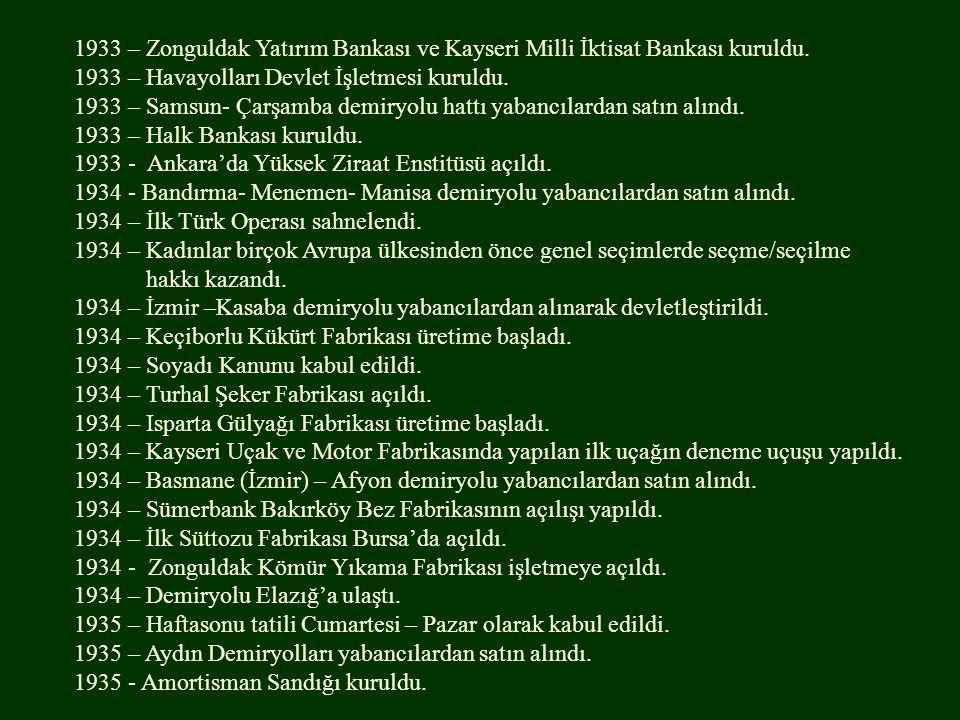 1933 – Zonguldak Yatırım Bankası ve Kayseri Milli İktisat Bankası kuruldu.