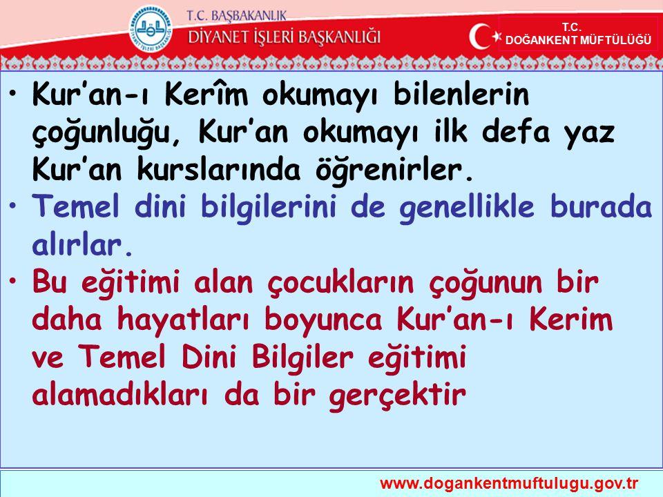 T.C. DOĞANKENT MÜFTÜLÜĞÜ www.dogankentmuftulugu.gov.tr Kur'an-ı Kerîm okumayı bilenlerin çoğunluğu, Kur'an okumayı ilk defa yaz Kur'an kurslarında öğr