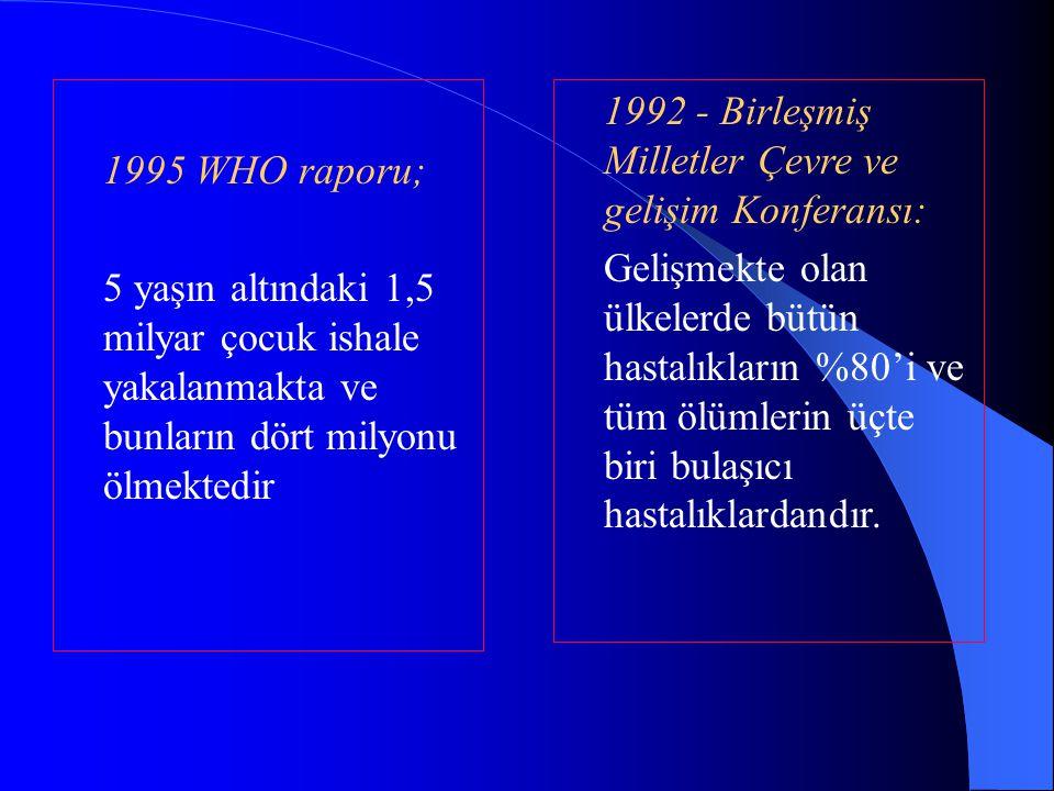 1995 WHO raporu; 5 yaşın altındaki 1,5 milyar çocuk ishale yakalanmakta ve bunların dört milyonu ölmektedir 1992 - Birleşmiş Milletler Çevre ve gelişi