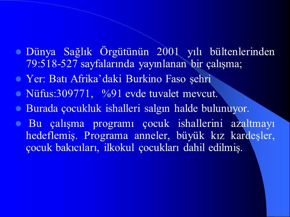 Dünya Sağlık Örgütünün 2001 yılı bültenlerinden 79:518-527 sayfalarında yayınlanan bir çalışma; Yer: Batı Afrika'daki Burkino Faso şehri Nüfus:309771,