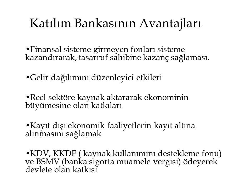 Katılım Bankasının Avantajları Finansal sisteme girmeyen fonları sisteme kazandırarak, tasarruf sahibine kazanç sağlaması. Gelir dağılımını düzenleyic