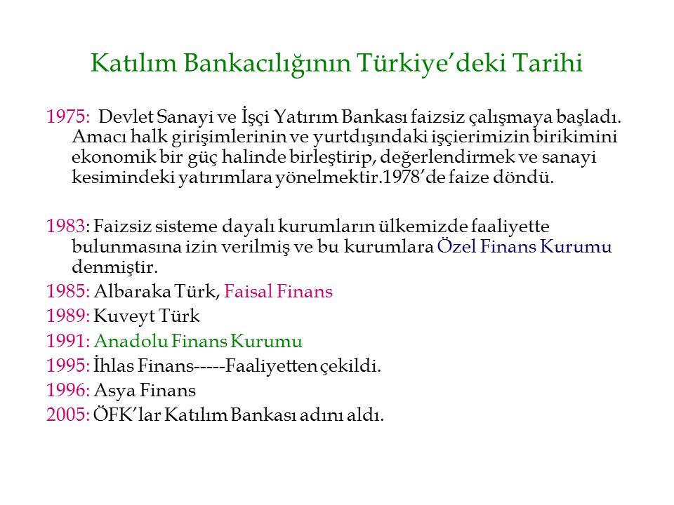 Katılım Bankacılığının Türkiye'deki Tarihi 1975: Devlet Sanayi ve İşçi Yatırım Bankası faizsiz çalışmaya başladı. Amacı halk girişimlerinin ve yurtdış
