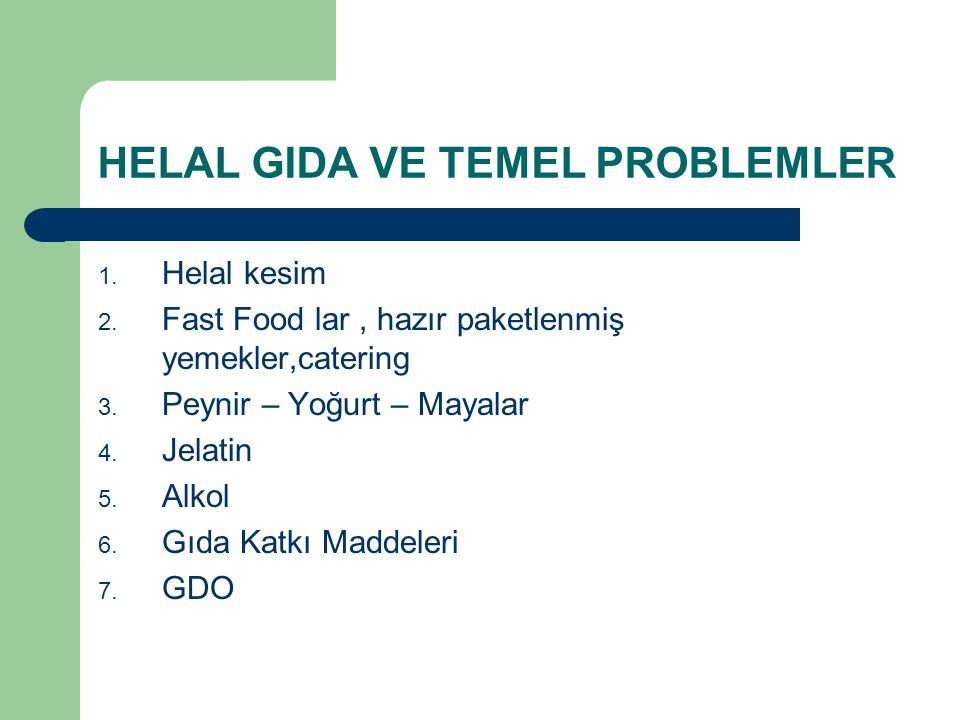 HELAL GIDA VE TEMEL PROBLEMLER 1.Helal kesim 2.