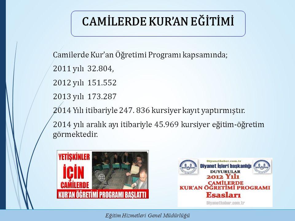 Eğitim Hizmetleri Genel Müdürlüğü CAMİLERDE KUR'AN EĞİTİMİ Camilerde Kur'an Öğretimi Programı kapsamında; 2011 yılı 32.804, 2012 yılı 151.552 2013 yıl