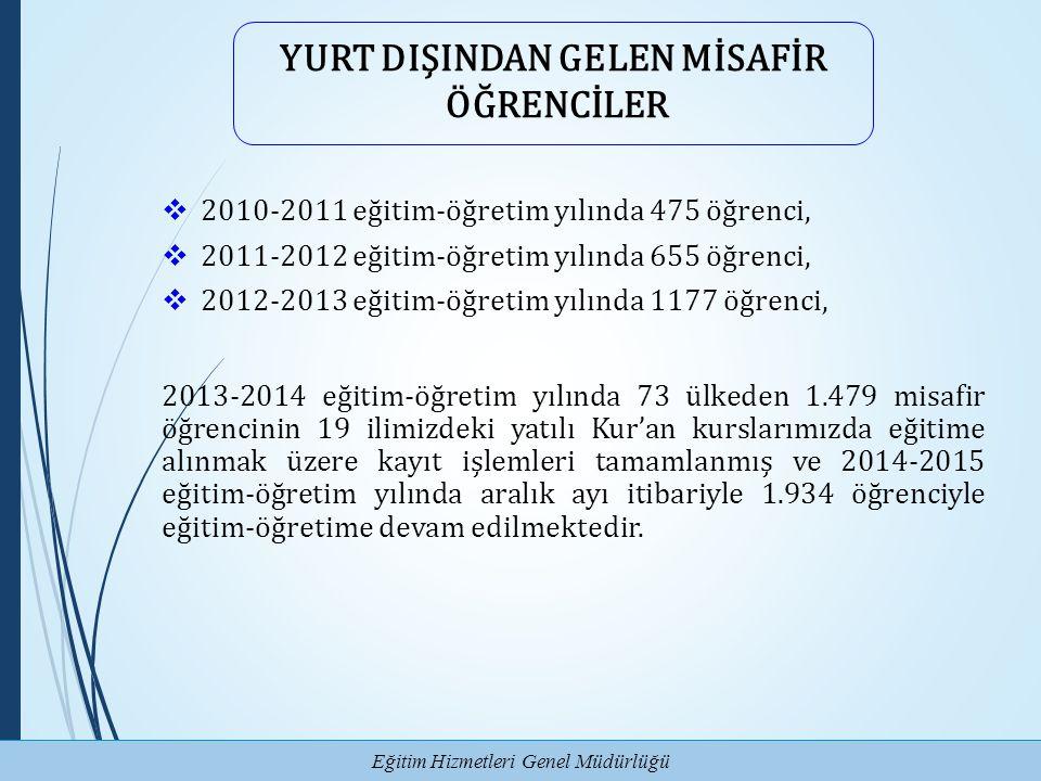 Eğitim Hizmetleri Genel Müdürlüğü YURT DIŞINDAN GELEN MİSAFİR ÖĞRENCİLER  2010-2011 eğitim-öğretim yılında 475 öğrenci,  2011-2012 eğitim-öğretim yı