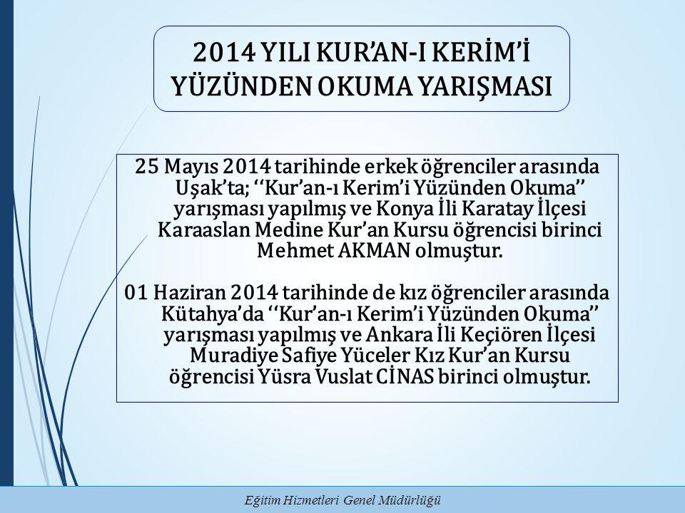 Eğitim Hizmetleri Genel Müdürlüğü 2014 YILI KUR'AN-I KERİM'İ YÜZÜNDEN OKUMA YARIŞMASI 25 Mayıs 2014 tarihinde erkek öğrenciler arasında Uşak'ta; ''Kur