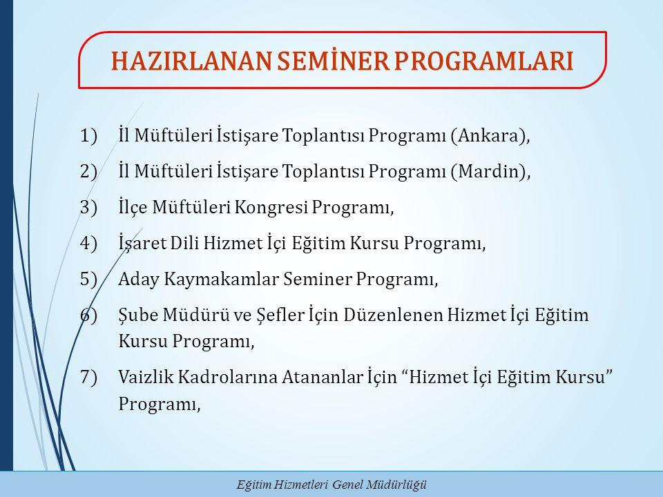 Eğitim Hizmetleri Genel Müdürlüğü 1)İl Müftüleri İstişare Toplantısı Programı (Ankara), 2)İl Müftüleri İstişare Toplantısı Programı (Mardin), 3)İlçe M