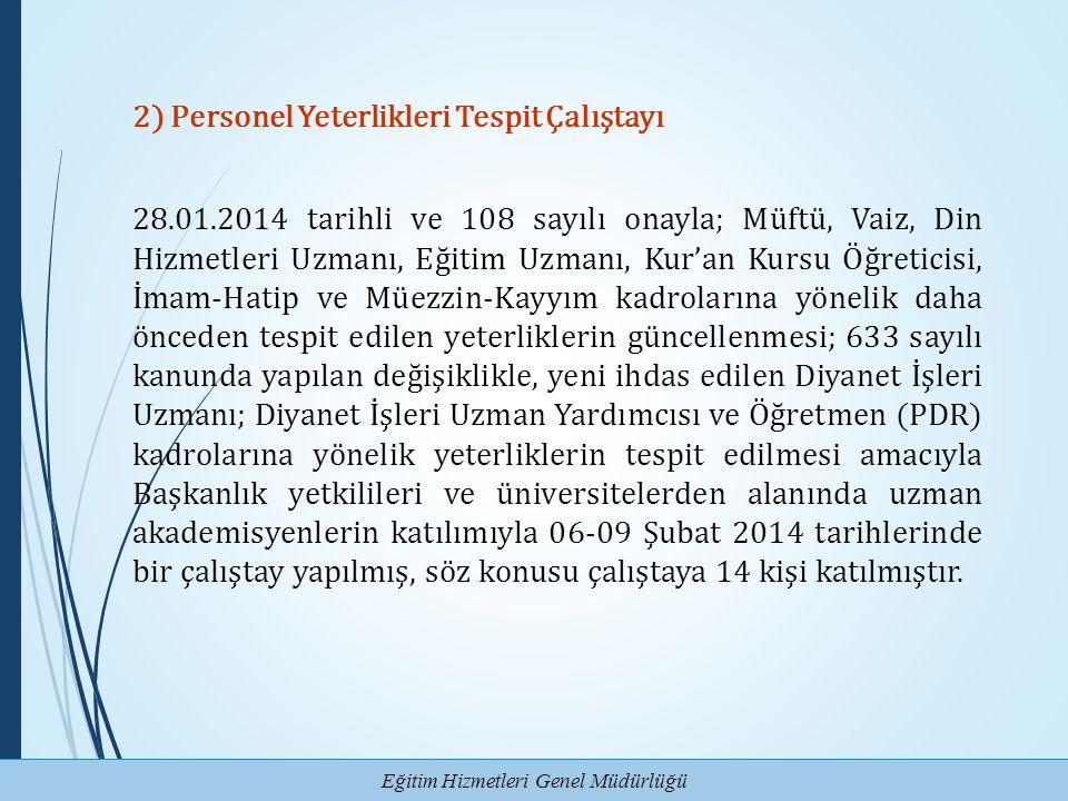 Eğitim Hizmetleri Genel Müdürlüğü 2) Personel Yeterlikleri Tespit Çalıştayı 28.01.2014 tarihli ve 108 sayılı onayla; Müftü, Vaiz, Din Hizmetleri Uzman