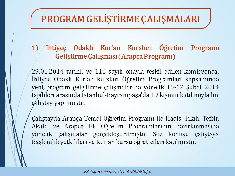 Eğitim Hizmetleri Genel Müdürlüğü 1) İhtiyaç Odaklı Kur'an Kursları Öğretim Programı Geliştirme Çalışması (Arapça Programı) 29.01.2014 tarihli ve 116