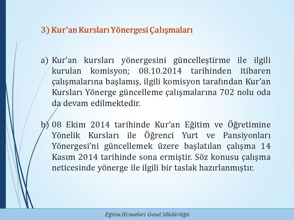 Eğitim Hizmetleri Genel Müdürlüğü 3) Kur'an Kursları Yönergesi Çalışmaları a)Kur'an kursları yönergesini güncelleştirme ile ilgili kurulan komisyon; 0
