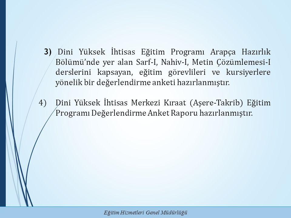 Eğitim Hizmetleri Genel Müdürlüğü 3) Dini Yüksek İhtisas Eğitim Programı Arapça Hazırlık Bölümü'nde yer alan Sarf-I, Nahiv-I, Metin Çözümlemesi-I ders
