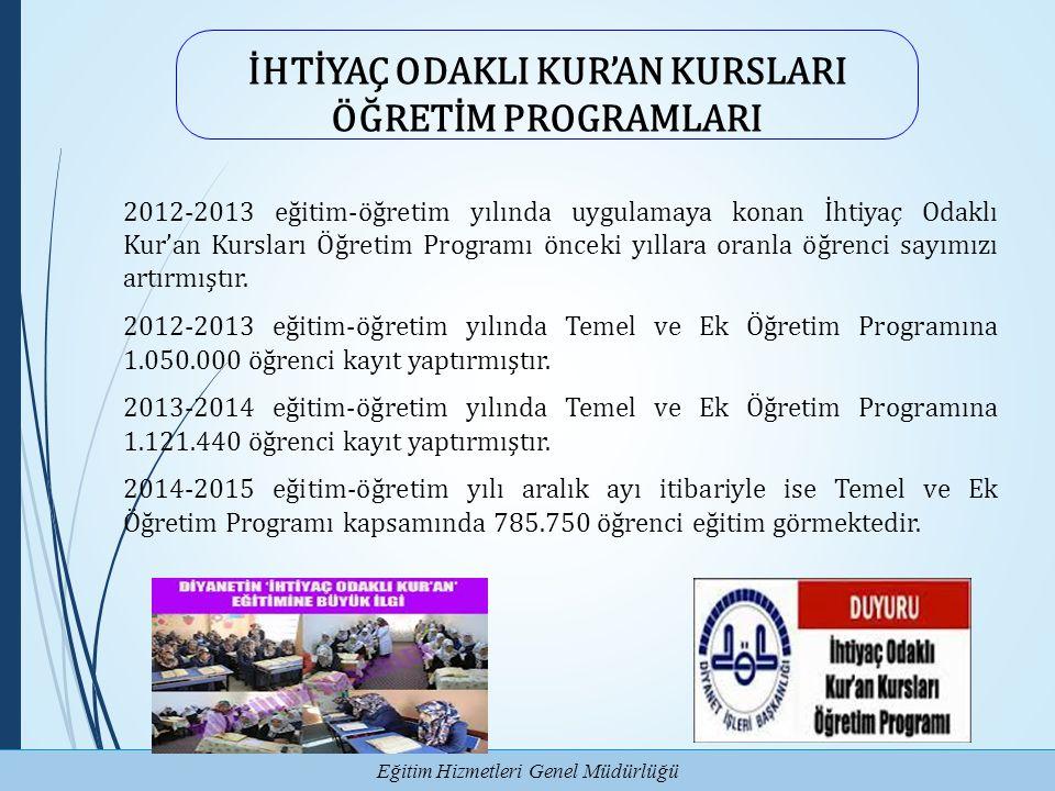 Eğitim Hizmetleri Genel Müdürlüğü İHTİYAÇ ODAKLI KUR'AN KURSLARI ÖĞRETİM PROGRAMLARI 2012-2013 eğitim-öğretim yılında uygulamaya konan İhtiyaç Odaklı
