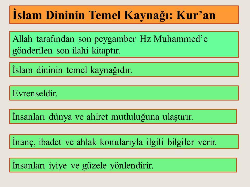 İslam Dininin Temel Kaynağı: Kur'an Allah tarafından son peygamber Hz Muhammed'e gönderilen son ilahi kitaptır.