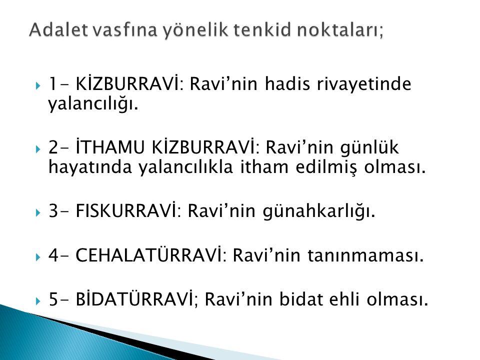  1- KİZBURRAVİ: Ravi'nin hadis rivayetinde yalancılığı.  2- İTHAMU KİZBURRAVİ: Ravi'nin günlük hayatında yalancılıkla itham edilmiş olması.  3- FIS