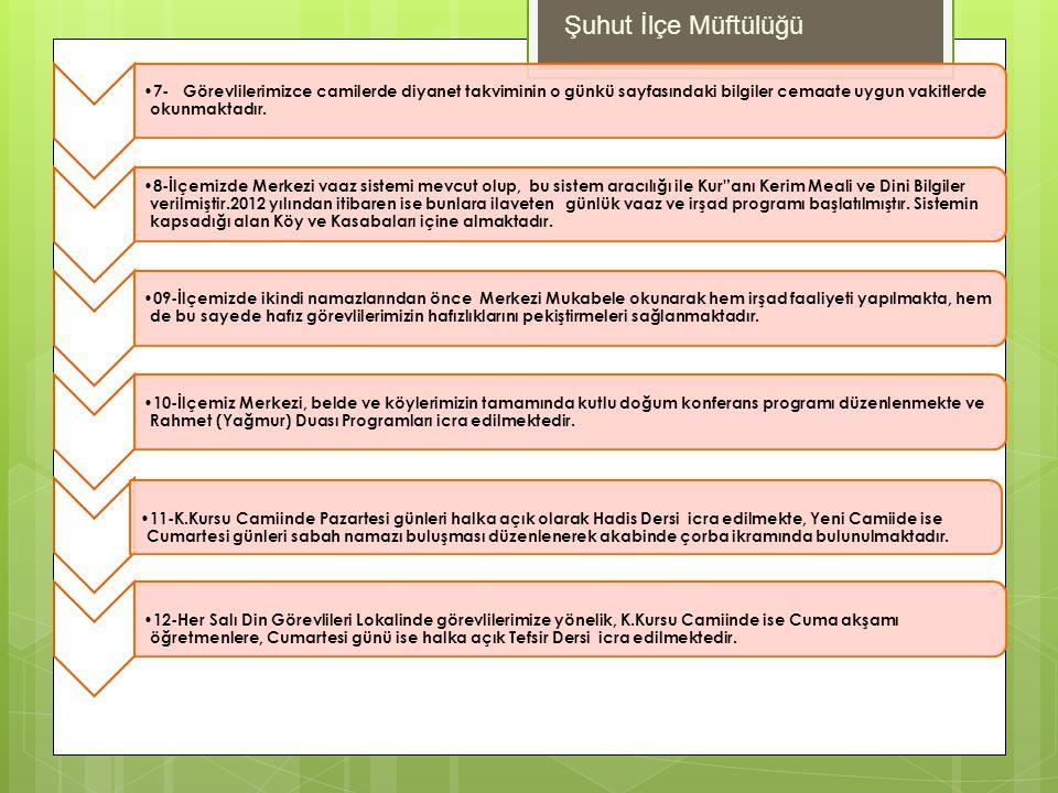 7- Görevlilerimizce camilerde diyanet takviminin o günkü sayfasındaki bilgiler cemaate uygun vakitlerde okunmaktadır. 8-İlçemizde Merkezi vaaz sistemi