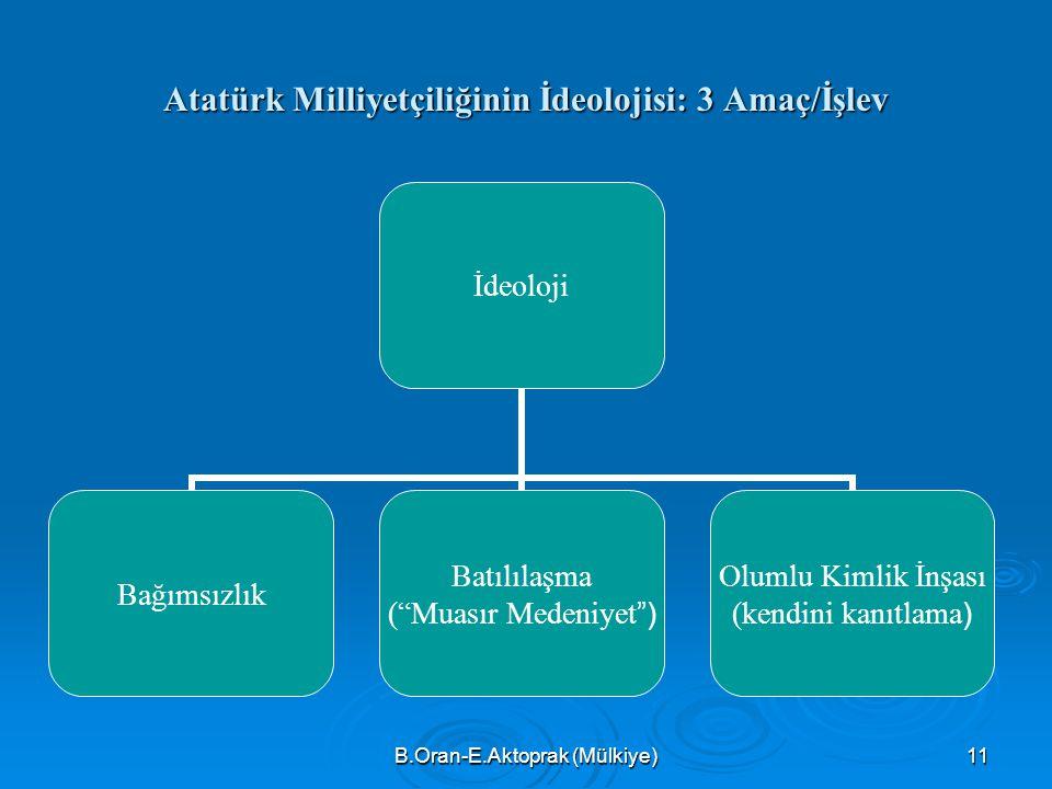 B.Oran-E.Aktoprak (Mülkiye)11 Atatürk Milliyetçiliğinin İdeolojisi: 3 Amaç/İşlev İdeoloji Bağımsızlık Batılılaşma ( Muasır Medeniyet ) Olumlu Kimlik İnşası (kendini kanıtlama )
