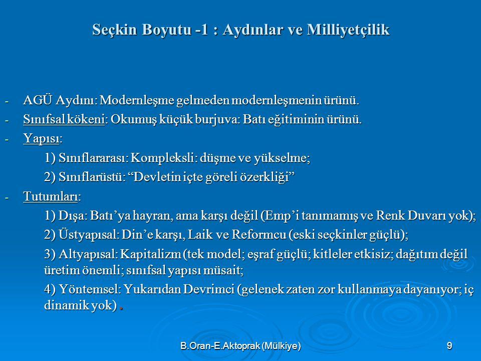 B.Oran-E.Aktoprak (Mülkiye)9 Seçkin Boyutu -1 : Aydınlar ve Milliyetçilik - AGÜ Aydını: Modernleşme gelmeden modernleşmenin ürünü.