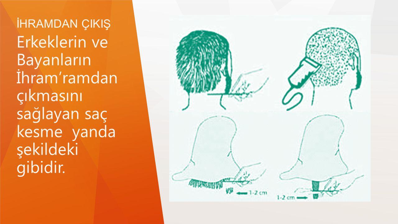 İHRAMDAN ÇIKIŞ Erkeklerin ve Bayanların İhram'ramdan çıkmasını sağlayan saç kesme yanda şekildeki gibidir.