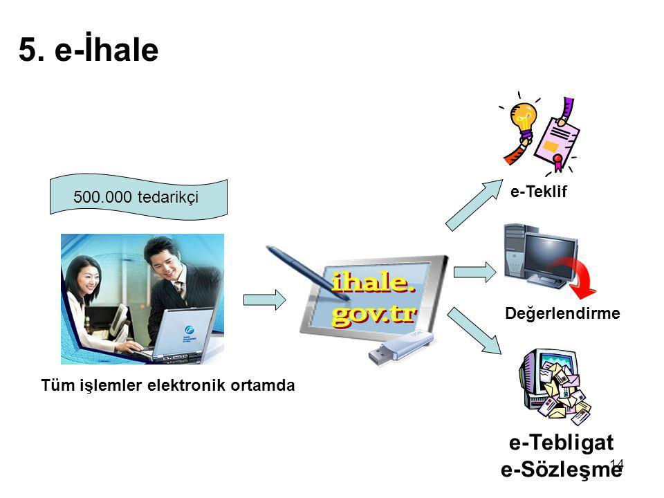 14 500.000 tedarikçi Tüm işlemler elektronik ortamda e-Tebligat e-Sözleşme Değerlendirme e-Teklif 5. e-İhale