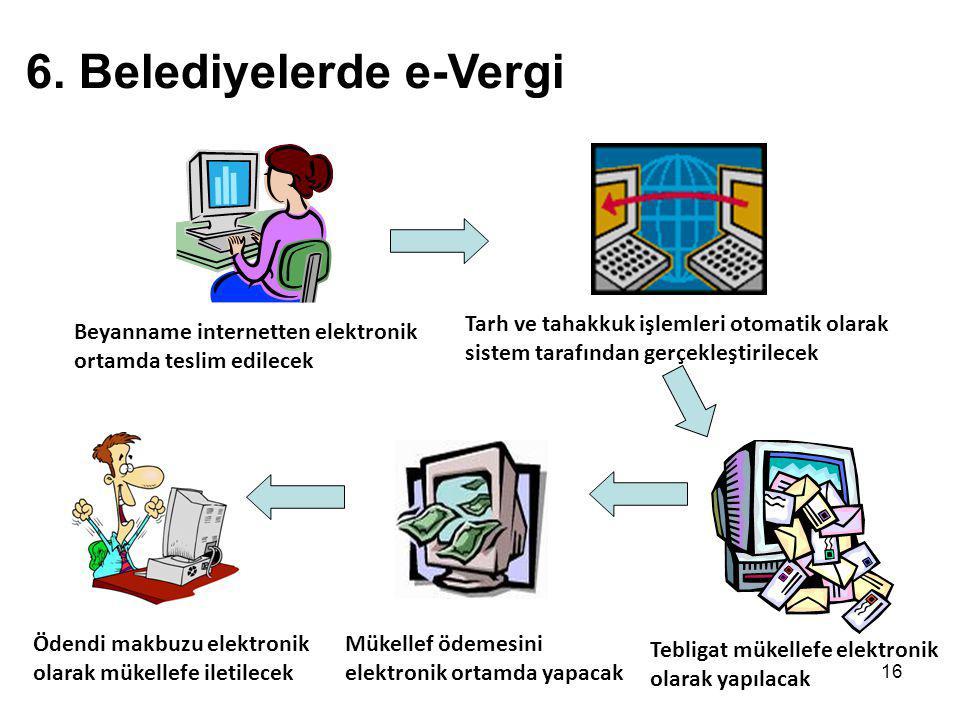 16 Beyanname internetten elektronik ortamda teslim edilecek Tarh ve tahakkuk işlemleri otomatik olarak sistem tarafından gerçekleştirilecek Tebligat m