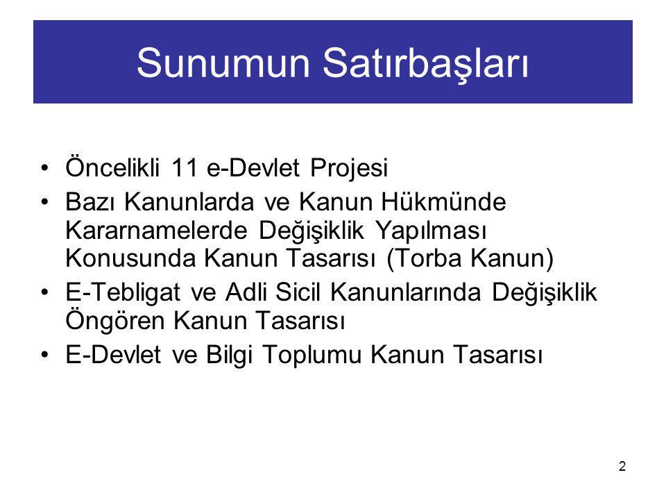 33 e-Devlet ve Bilgi Toplumu Kanunu Tasarısı Taslağı 1.
