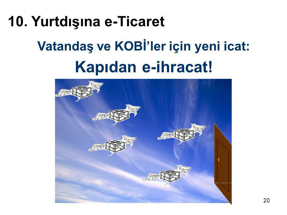 20 Vatandaş ve KOBİ'ler için yeni icat: Kapıdan e-ihracat! 10. Yurtdışına e-Ticaret