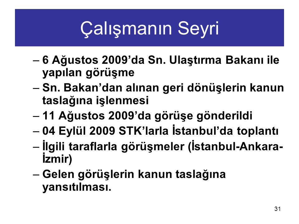 31 Çalışmanın Seyri –6 Ağustos 2009'da Sn. Ulaştırma Bakanı ile yapılan görüşme –Sn. Bakan'dan alınan geri dönüşlerin kanun taslağına işlenmesi –11 Ağ